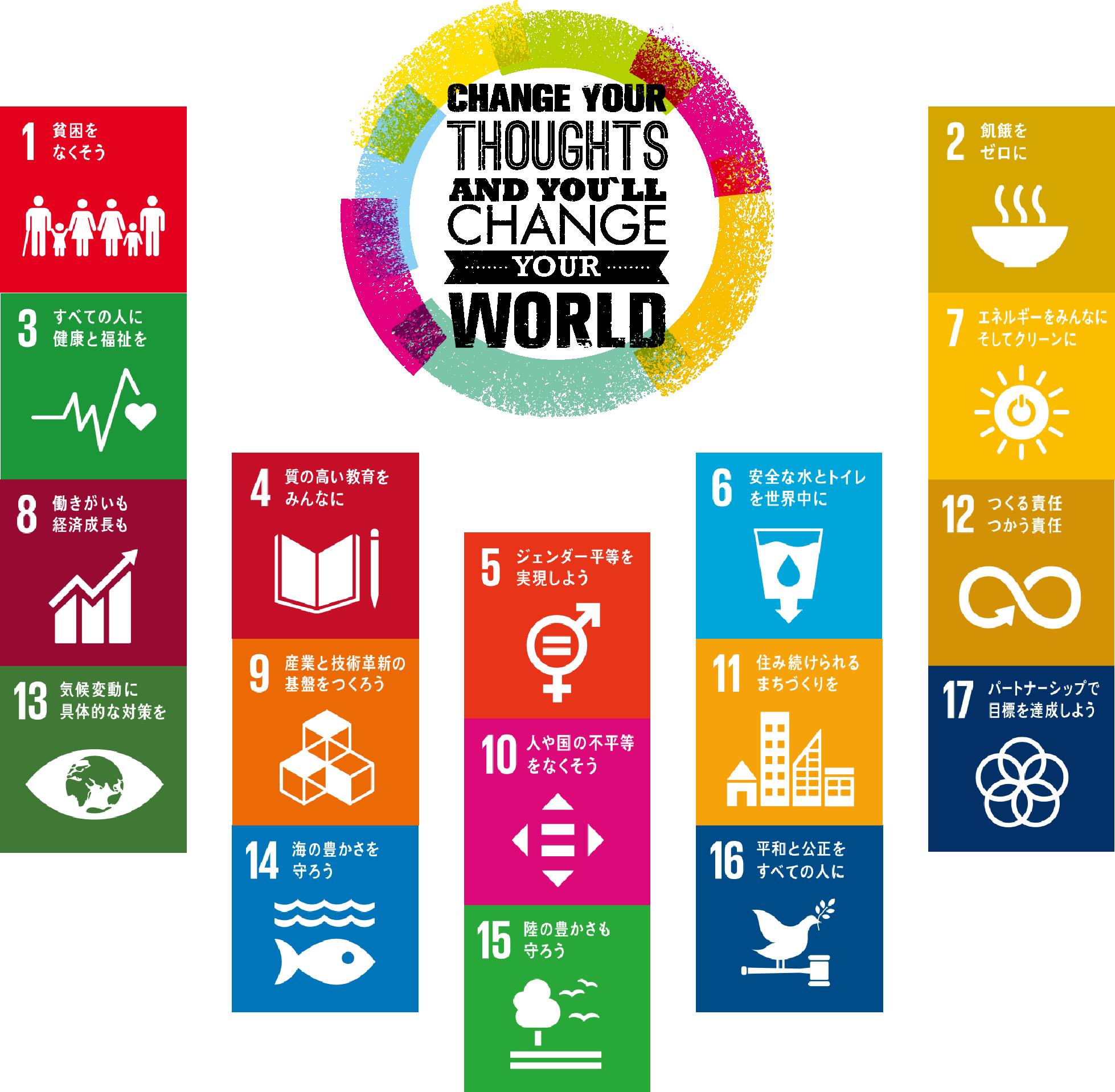 CHANGE YOUR THOUGHTS AND YOU'LL CHANGE YOUR WORLD/1.貧困をなくそう/2.飢餓をゼロに/3.すべての人に健康と福祉を/4.質の高い教育をみんなに/5.ジェンダー平等を実現しよう/6.安全な水とトイレを世界中に/7.エネルギーをみんなにそしてクリーンに/8.働きがいも経済成長も/9.産業と技術革新の基盤をつくろう/10.人や国の不平等をなくそう/11.住み続けられるまちづくりを/12.つくる責任つかう責任/13.気候変動に位的な対策を/14.海の豊かさを守ろう/15.陸の豊かさも守ろう/16.平和と公正をすべての人に/17.パートナーシップで目標を達成しよう