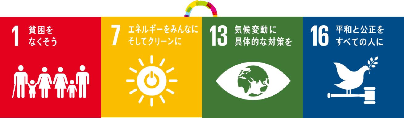 1.貧困をなくそう/7.エネルギーをみんなにそしてクリーンに/13.気候変動に位的な対策を/16.平和と公正をすべての人に