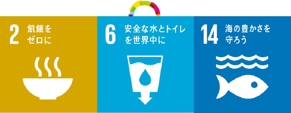 2.飢餓をゼロに/6.安全な水とトイレを世界中に/14.海の豊かさを守ろう