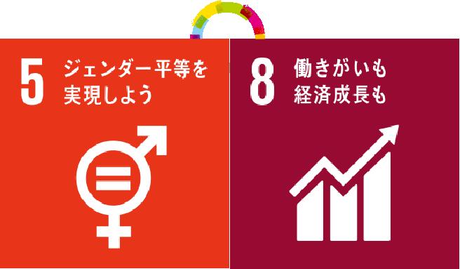 5.ジェンダー平等を実現しよう/8.働きがいも経済成長も